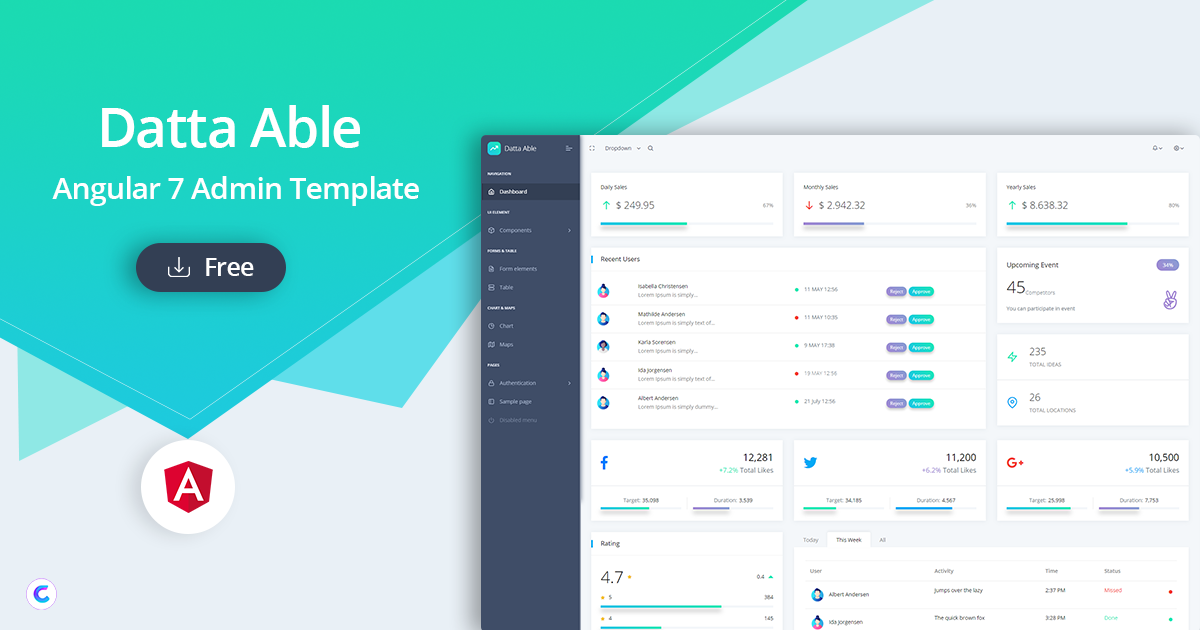 Datta able angular 7 admin template free version - codedthemes