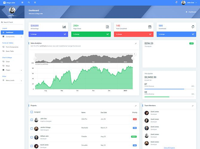 Mega Able Bootstrap 4 Lite Admin Template - codedthemes