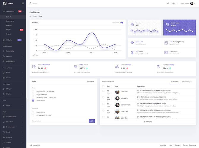 Bhumlu Bootstrap 4 Admin Template - codedthemes