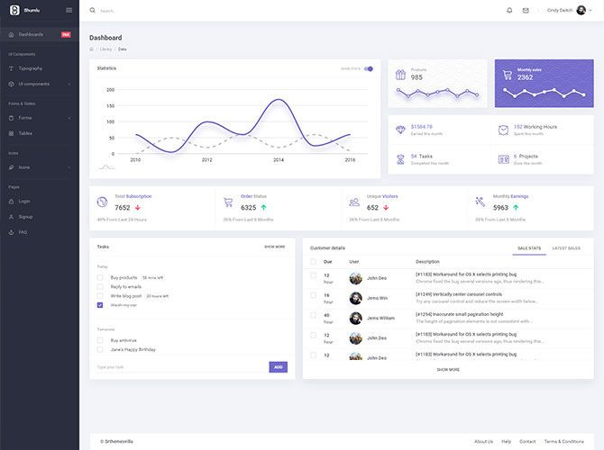 Bhumlu Bootstrap 4 Free Admin Template