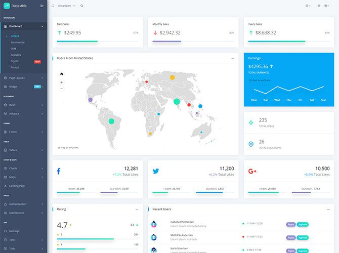 Datta Able Angular 11 Admin Template