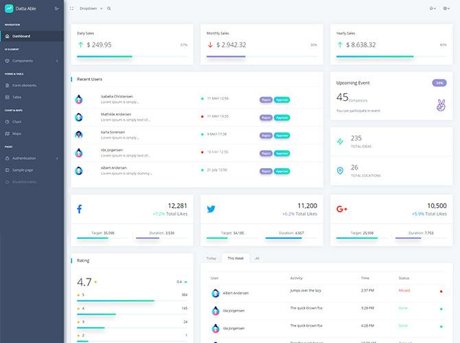 Datta Able React Free Admin Template