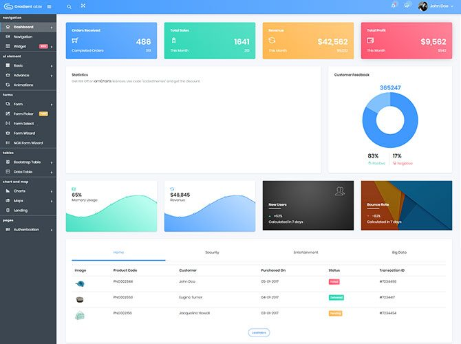 Gradient Able Angular 7 Admin Templates - by codedthems