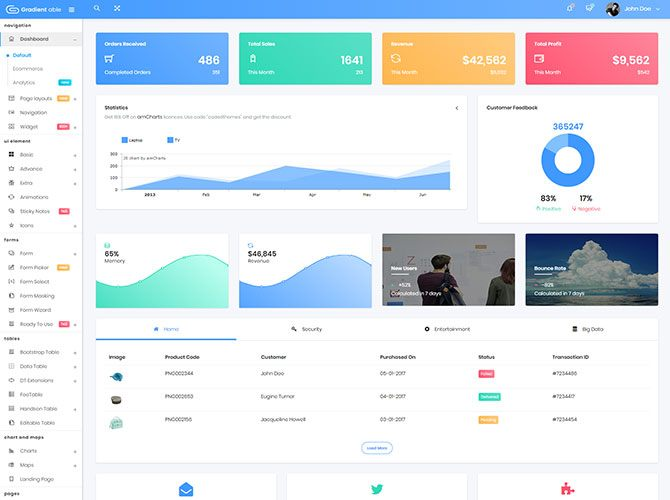 Gradient Able Bootstrap 4 Admin Template