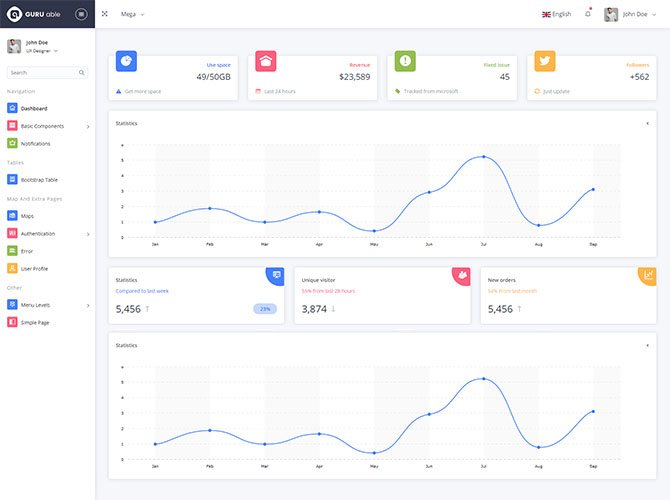 Guru Able Angular 8 Free Admin Template