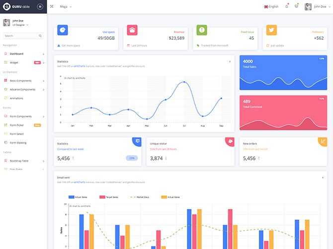 Guru Able Angular 8 Admin Template