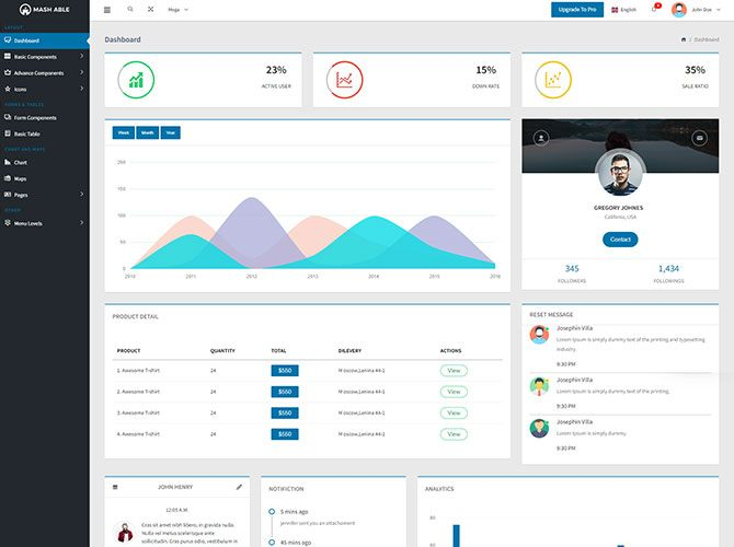 Free Admin Template - Mash Able Lite Bootstrap 4