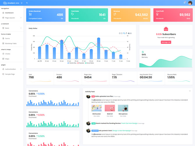 Gradient Able Angular 8 free Admin Template