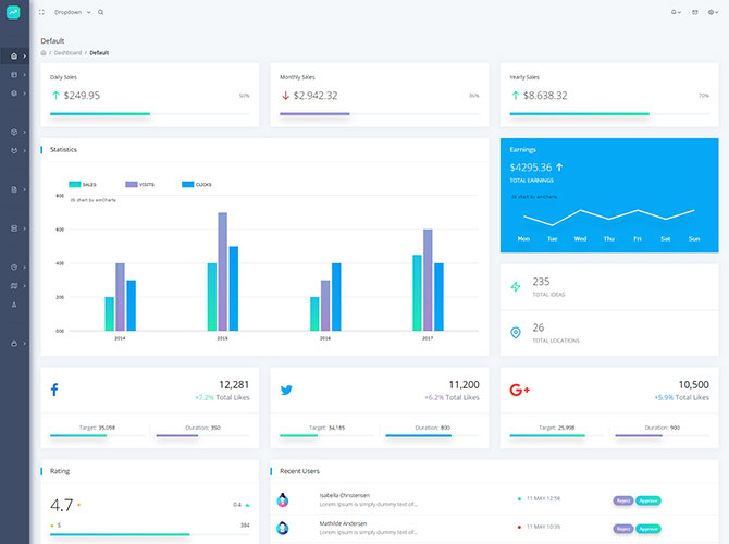Mini Collapse Menu Layout Datta Able React Admin Template