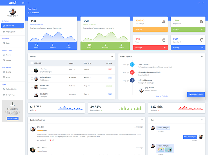 Able Pro Angular 9 Admin Dashboard