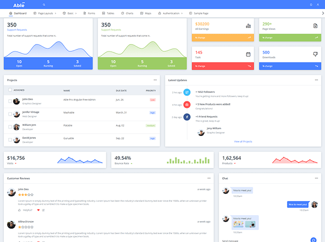 Able Pro Figma admin template
