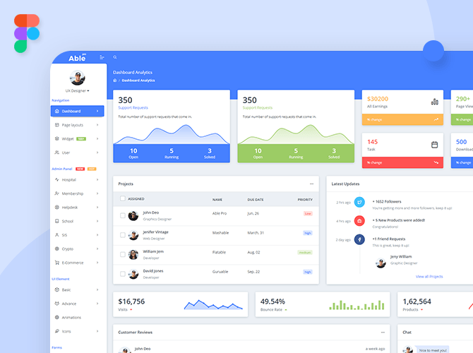 Able Pro Free Figma admin dashboard