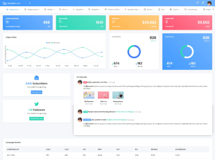 Horizontal gradient able react admin dashboard