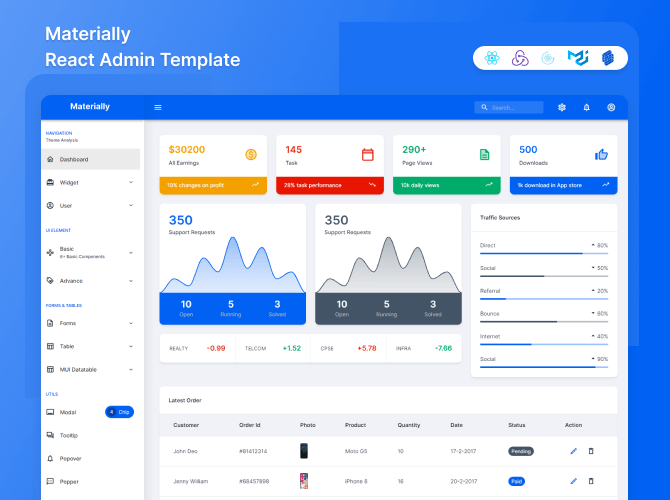 Materially Free Reactjs Admin Template