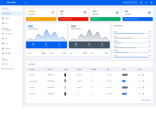 react admin dashboard - materially